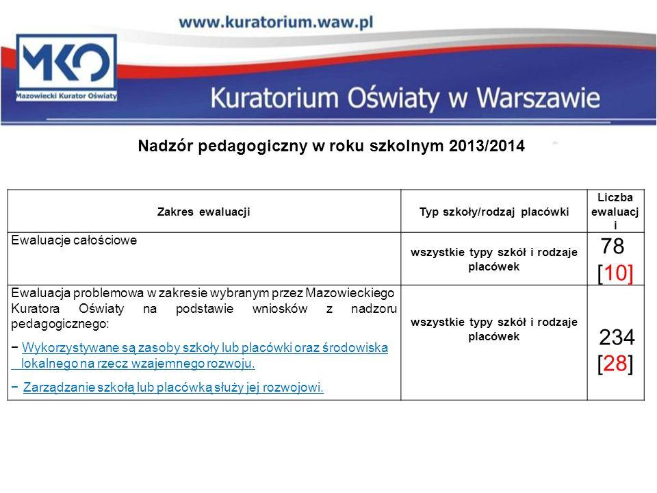 78 [10] [28] Nadzór pedagogiczny w roku szkolnym 2013/2014